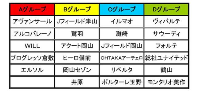 2017 第32回 日本クラブユースサッカー選手権(U-15)大会 岡山県予選 グループ日程一覧