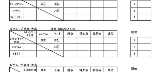 2017 第18回 中国クラブユースサッカー選手権大会 トーナメント表
