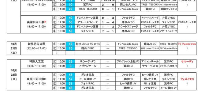 2017 第20回 岡山県クラブユースサッカー選手権(U-15) 試合日程