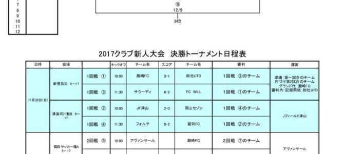 2017 第20回 岡山県クラブユースサッカー新人大会 決勝トーナメント 試合結果