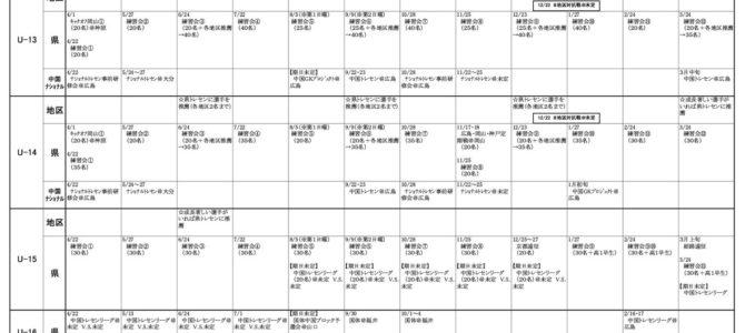 2018年度 岡山県3種トレセン 活動計画