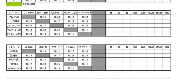 第21回 岡山県クラブユースサッカー新人大会 予選ラウンド 星取表