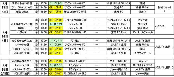 2019 岡山チャレンジリーグ試合日程7・8月