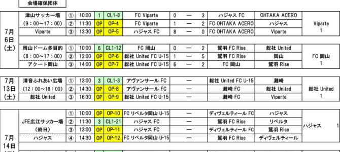 2019 岡山チャレンジリーグ試合結果 7月 8月