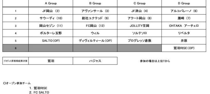 第22回 岡山県クラブユースサッカー新人大会 予選組み合わせ