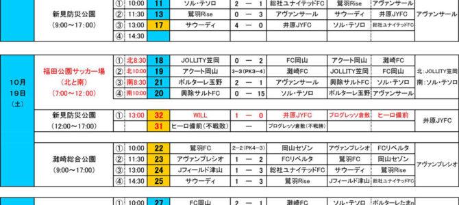 2019 第22回 岡山県クラブユースサッカー選手権(U-15) 試合日程 結果