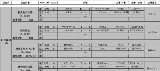 2019 第22回 岡山県クラブユース新人大会(U-14) 試合日程