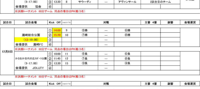 2019 第22回 岡山県クラブユース新人大会(U-14) 決勝 試合日程