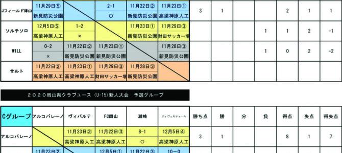 2020岡山県クラブユースU-15 新人戦 星取り表
