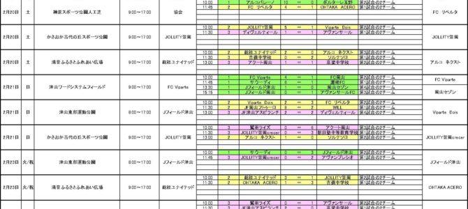 高円宮杯U-15サッカーリーグ 第12回 晴れの国リーグ 2021 試合結果