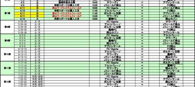 高円宮杯 U-15サッカーリーグ 第12回晴れの国リーグ2021 1部  日程表